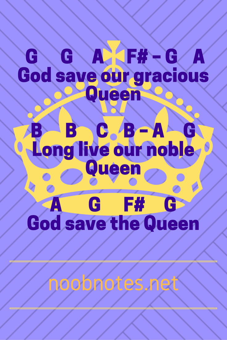 God Save The Queen Traditional Letter Notes For Beginners Music Notes For Newbies