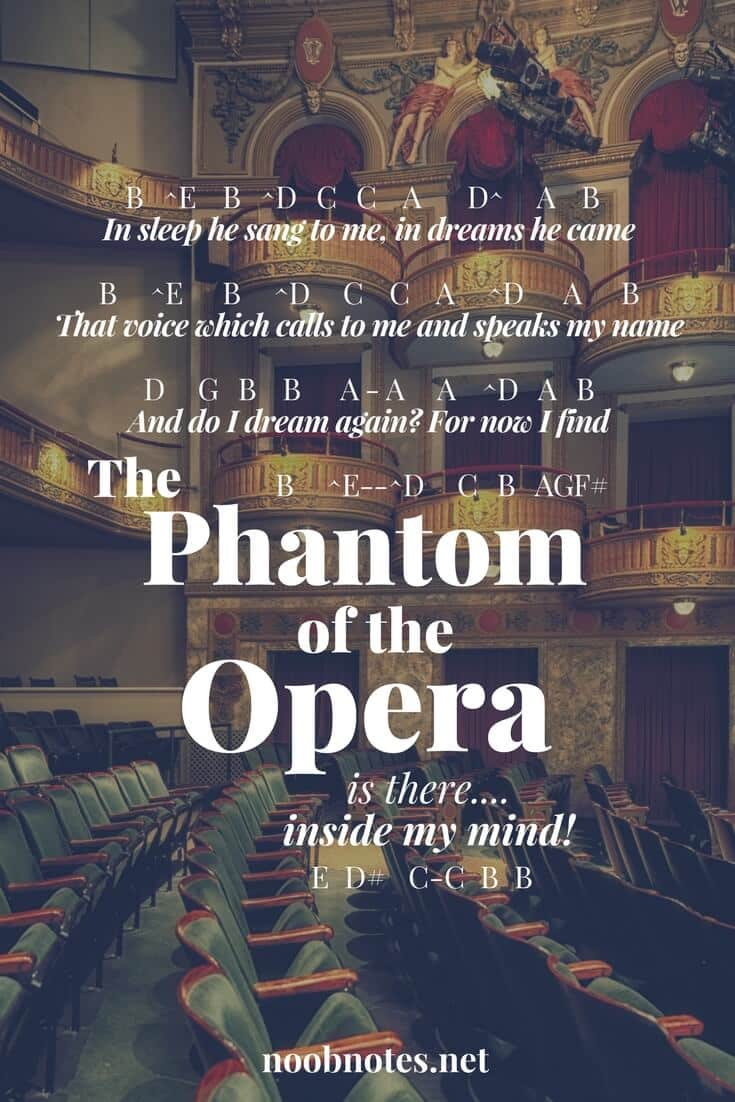 Phantom of the Opera – Andrew Lloyd Webber letter notes for