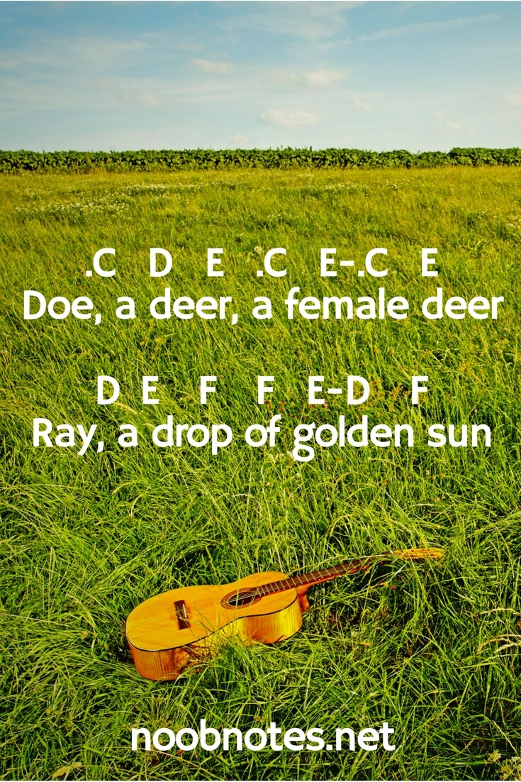 Do Re Mi – Sound of Music letter notes for beginners - music notes