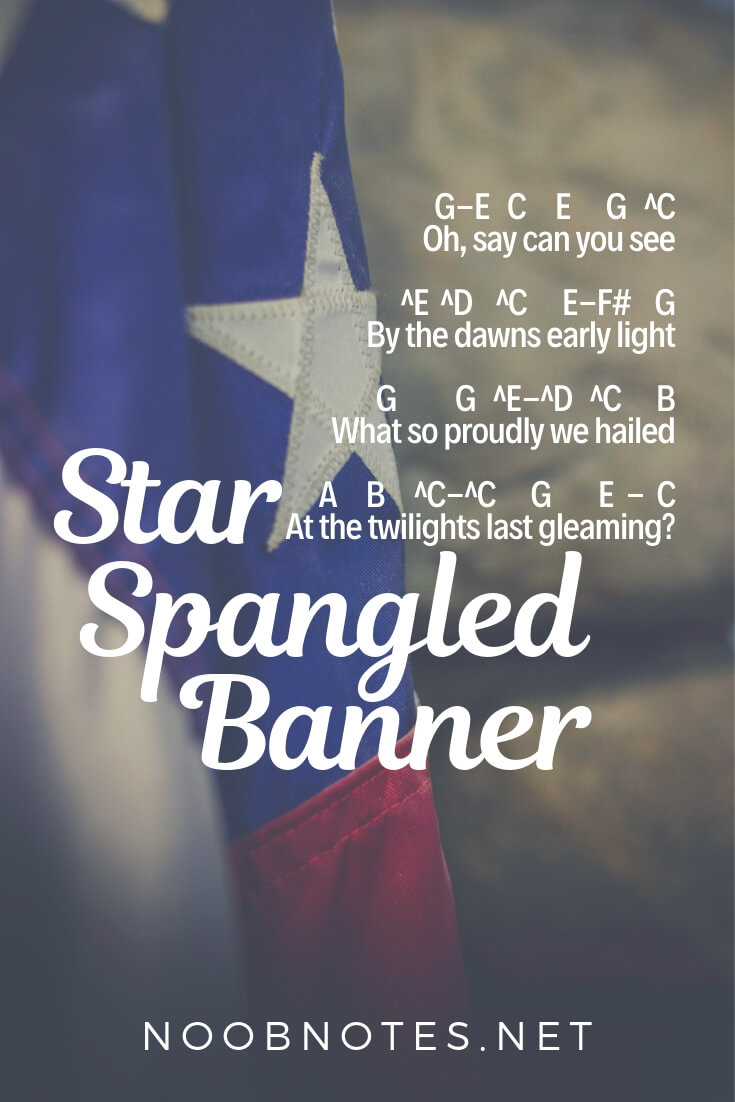 picture about Words to the Star Spangled Banner Printable identify Star Spangled Banner Common letter notes for