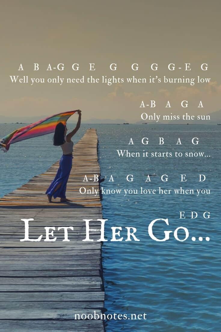 Let Her Go Passenger Letter Notes For Beginners Music Notes For