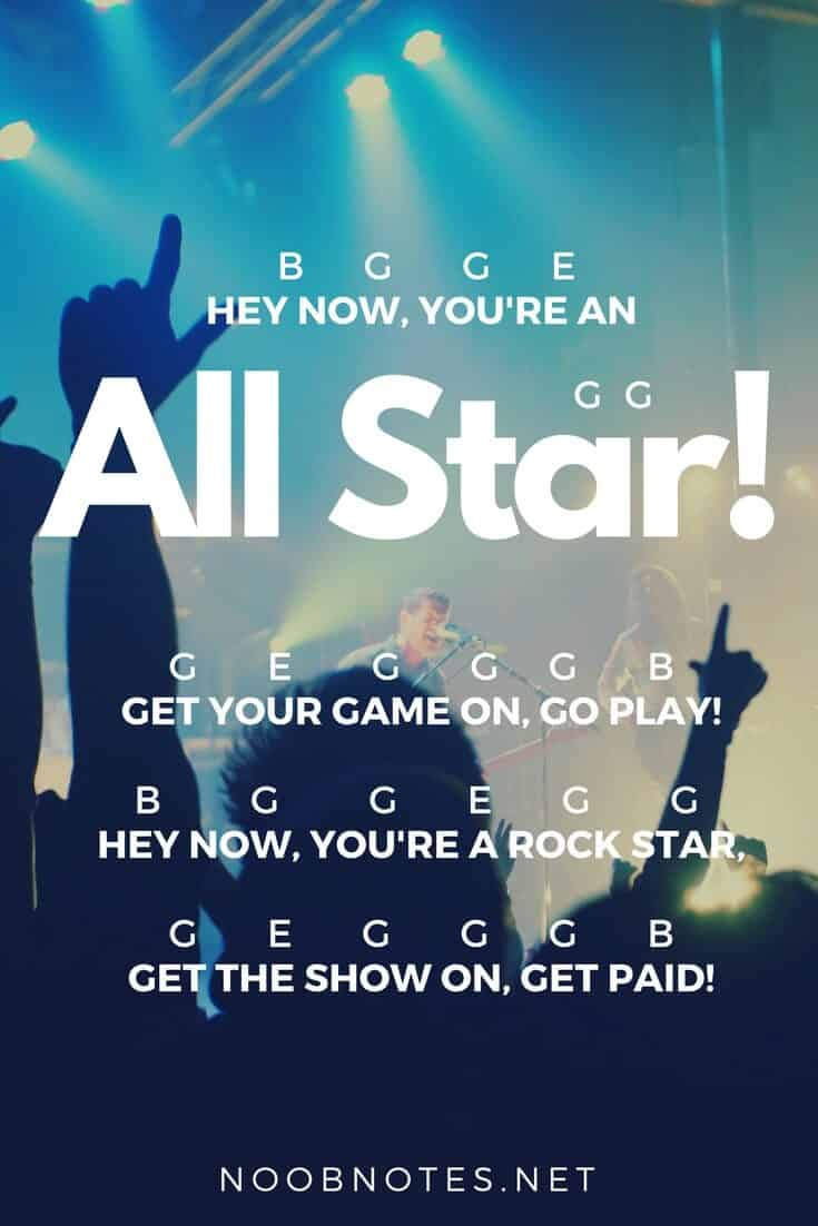 All Star – Smash Mouth letter notes for beginners - music